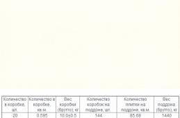 Верона Белый 12x25 противоскользящая плитка для бассейна R11