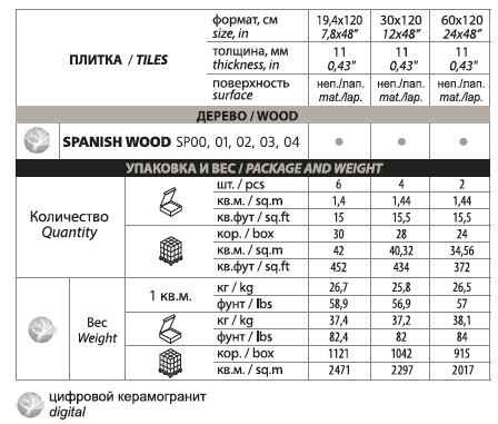 spanish wood paking korobka poddon ves